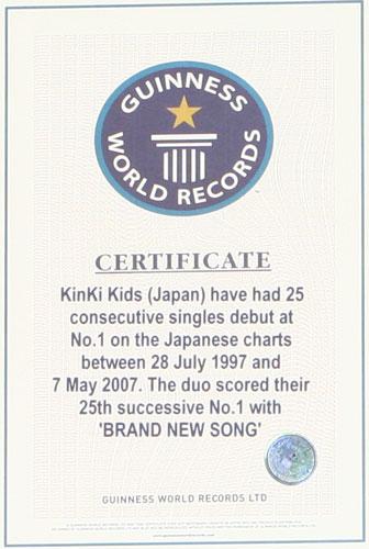 ギネス世界記録を称える表彰プレート