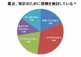 (データ出典:グラクソ・スミスクライン社)