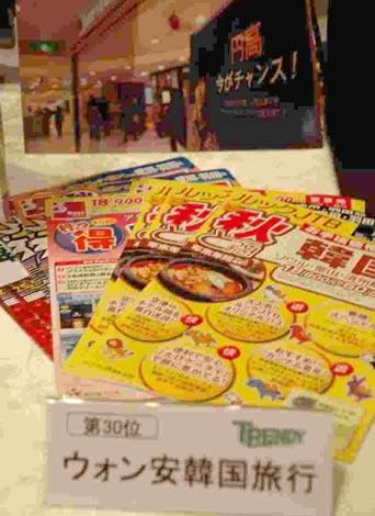 「2009ヒット商品ベスト30」30位の「ウォン安韓国旅行」 (C)ORICON DD inc.