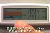 ニコニコ動画で展開する、タニタ社の取り扱い説明動画
