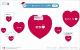 ロート製薬のキャンペーンコンテンツ「まるまるラブ by 肌ラブ」
