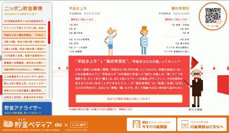 貯金についてのアンケート結果をコラム形式で紹介しているWebコンテンツ『貯金(チョキ)ペディア』