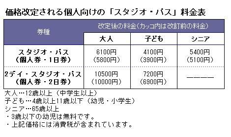 6月1日から適用される、ユニバーサル・スタジオ・ジャパン・個人向けパスの新料金