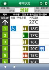 JR東日本が発表した山手線のスマートフォン向け情報提供サービスの車内状況案内画面