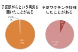 データ出典:メンター・ダイヤモンド(ダイヤモンド社)