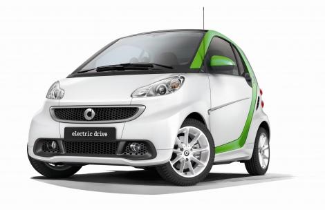 スマートの電気自動車(EV)『smart fortwo electric drive』