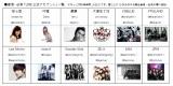 きょうから開設した香港・台湾の有名人LINE公式アカウント一覧