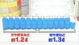 """人が1日に失う水分量は約2.5リットル。そのうち尿や便で排泄される量は1.3リットルで、残りの約1.2リットルは""""目に見えない汗""""として体外に放出されると考えられている"""