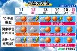 8月11日〜19日の天気は全国的に猛暑が続く見込み(画像提供:日本気象協会)