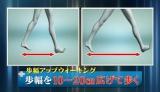 """""""溜めない身体""""に… 今までより10〜20cm歩幅を広げるよう意識するのも効果的だとか"""