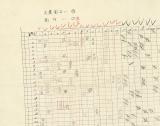 長谷川町子さん直筆の採点表