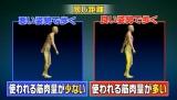 歩く時の姿勢が悪いと使う筋肉量は少ない 「正しい姿勢」を意識して(画像提供:朝日放送)