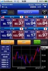 住信SBIネット銀行のiPhoneに対応した外貨預金アプリ(※画像はイメージ)