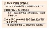 『ヱヴァンゲリヲン新劇場版:Q』新規ファン獲得の3つのポイント