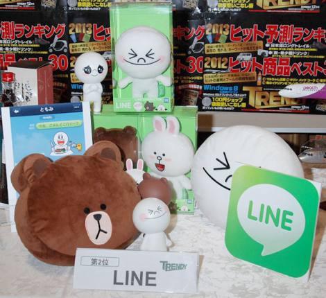 雑誌『日経トレンディ』が選ぶ「2012ヒット商品ベスト30」で第2位に輝いたLINE (C)ORICON DD inc.