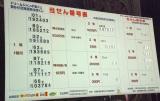 宝くじの当選番号 (C)ORICON NewS inc.