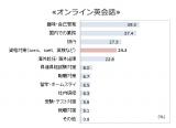 調査結果「オンライン英会話に通う、主な目的」とは? (C)oricon ME inc.