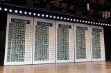 劇場に貼りだされた『第6回AKB48選抜総選挙』の投票速報 (C)AKS