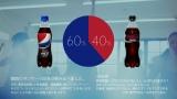 飲み比べた調査の結果が明かされる