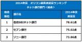 『2014年度 オリコン顧客満足度ランキング ネット銀行部門』