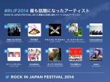 Twitterが発表した「ロック・イン・ジャパン(期間中) 最も話題になったアーティスト」1位はONE OK ROCK。出演後にセールスが好調に伸びた