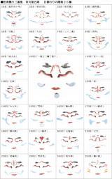 歌舞伎役者・市川染五郎が2005年、歌舞伎座にて25日間毎日違う隈取を描くことにチャレンジ