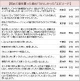 """""""うれしかった""""エピソード (C)oricon ME inc."""