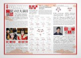 第二弾登場!歌舞伎役者の市川染五郎が監修した「歌舞伎フェイスパック〜寿〜」 パッケージ裏には日本語と英語で書かれた商品や歌舞伎&隈取の説明を掲載