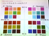 自らの肌や瞳、髪の色などで似合う色を知る「パーソナルカラー」は春夏秋冬に分けた全4タイプ (C)oricon ME inc.