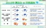 2015年 夏休みの天気傾向(データ出典:日本気象協会)