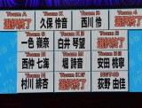 『第2回AKB48グループドラフト会議』2巡目 (C)ORICON NewS inc.