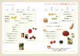 『初めてでも気軽に楽しめる 作りやすい、今どき保存食』(オレンジページ)より
