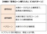 【表】夫婦の「住宅ローン借り入れ」3つのパターン (C)oricon ME inc.
