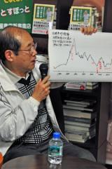 1990年前後〜現在までの日経平均株価と、大きく値が動いたときに何が起きたかを分かりやすく解説。 (C)oricon ME inc.