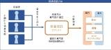 【図2】投資信託の流れ