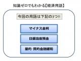「マイナス金利」「日銀当座預金」「量的・質的金融緩和」の用語を簡単解説!