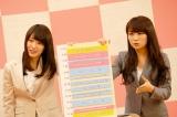 『乃木坂46時間TV』20日のMCを担当する(左から)高山一実、秋元真夏