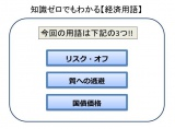 """【図】""""長期マイナス金利""""に関連する3つの経済用語を簡単解説!"""