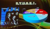 金賞を受賞した三代目 J Soul Brothersの「R.Y.U.S.E.I.」 (C)ORICON NewS inc.
