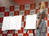 ボールペン字のビフォー(左)・アフター(右) (C)ORICON NewS inc.