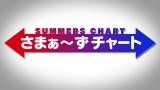 1月5日放送、テレビ朝日『さまぁ〜ずチャート』(C)テレビ朝日