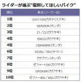 10位までのランキング表(バイク王 バイクライフ研究所)