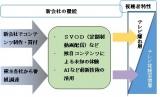 「株式会社プレミアム・プラットフォーム・ジャパン」(仮称)のサービスイメージ