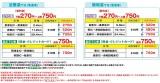 【図表2】システム統一で高速料金はどう変わるのか(NEXCO西日本ホームページ)