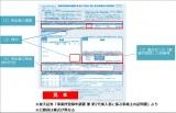 【図表2】勤務先に「事業所登録申請書 兼 第2号加入者に係る事業主の証明書」を記入してもらった際の主なチェック項目