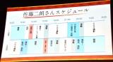 イベント内で紹介された、佐藤二朗のある日の1日のスケジュール (C)ORICON NewS inc.