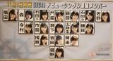 STU48メジャーデビューシングルの選抜メンバー&ポジション