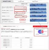 【図表1】モーニングスター「かんたんファンド検索」のポートフォリオ作成画面