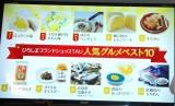 ひろしまブランドショップTAU人気グルメベスト10 (C)ORICON NewS inc.