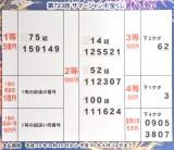 第723回『サマージャンボ宝くじ』当せん番号 (C)ORICON NewS inc.